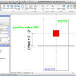 Strategy for Negative Values in Family Parameters. Revit