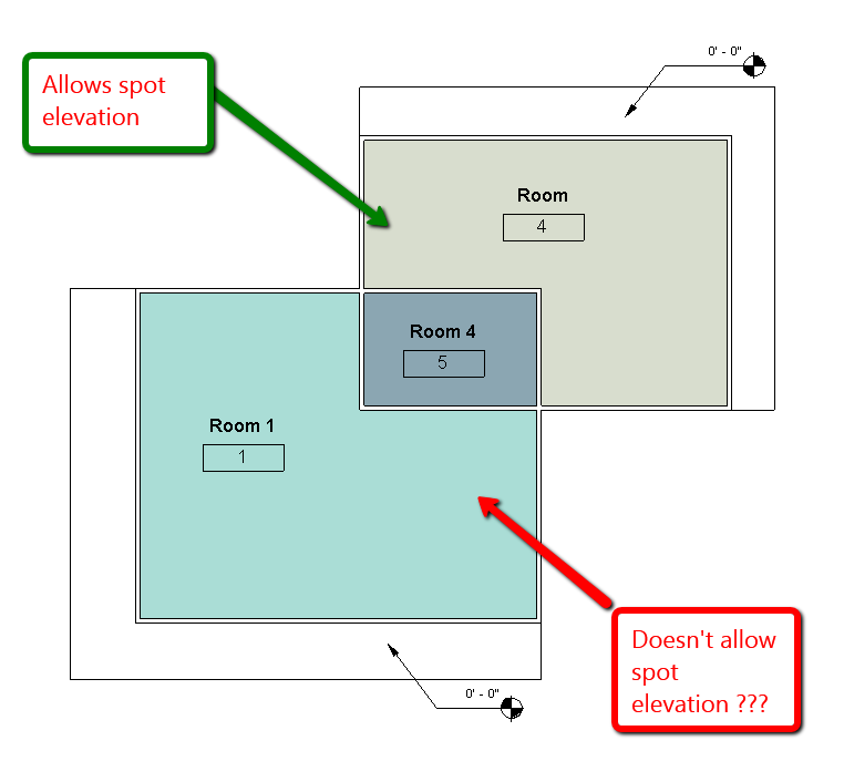 revit how to change colour of properties